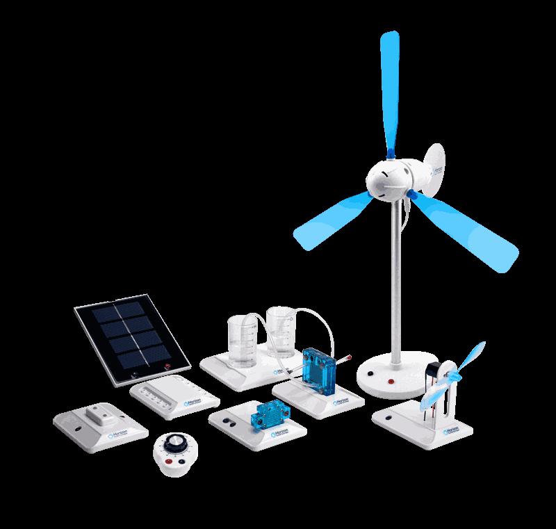 Fornybar Energi Undervisning Labdidakt
